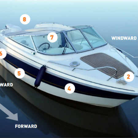 Safer Boating Guide NZ